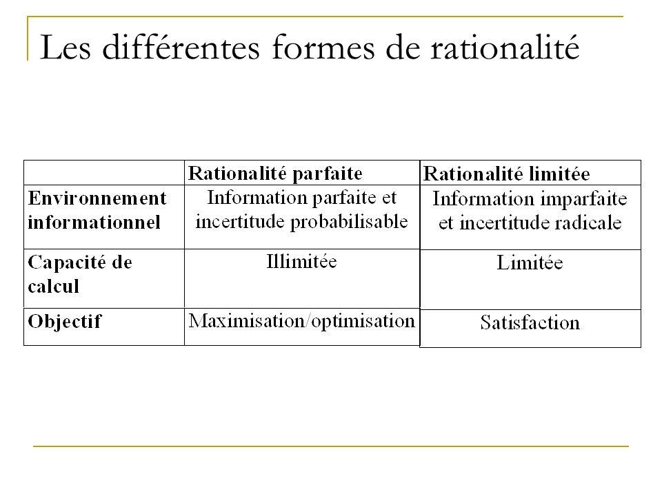 Les différentes formes de rationalité
