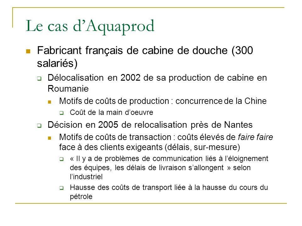 Le cas d'Aquaprod Fabricant français de cabine de douche (300 salariés) Délocalisation en 2002 de sa production de cabine en Roumanie.