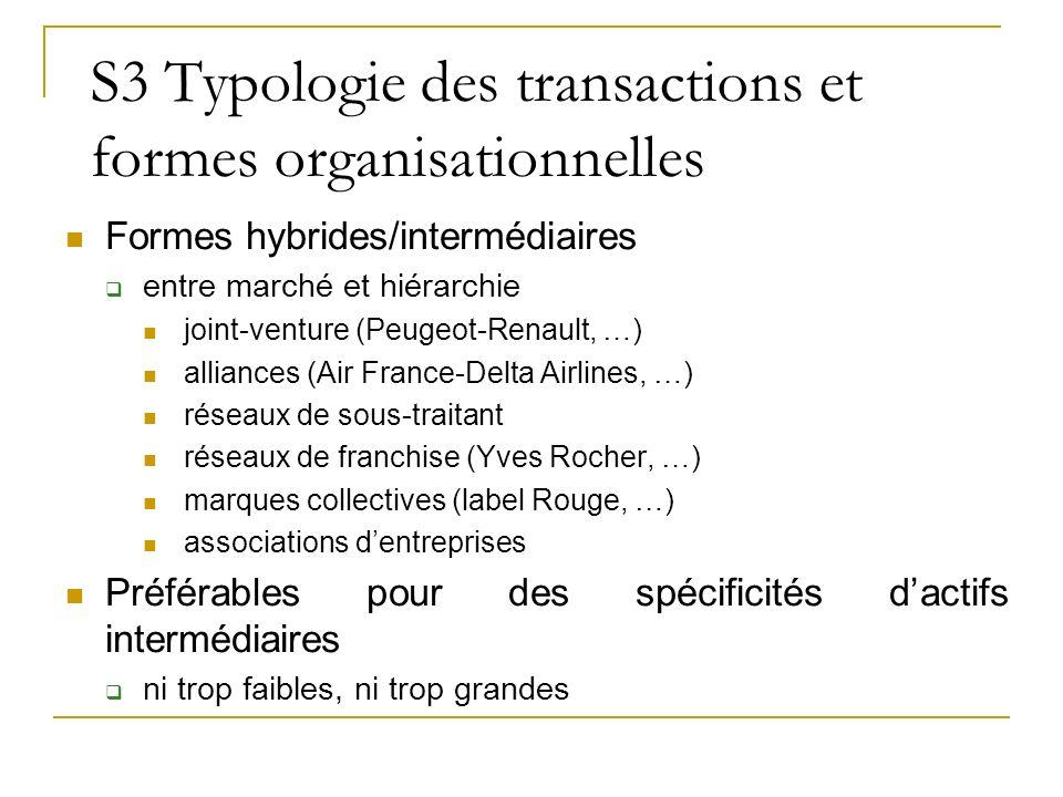 S3 Typologie des transactions et formes organisationnelles