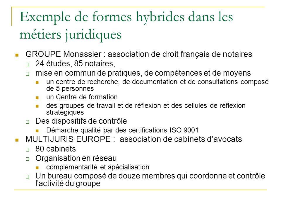 Exemple de formes hybrides dans les métiers juridiques