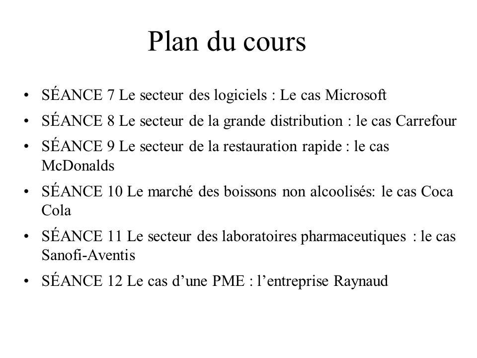 Plan du cours SÉANCE 7 Le secteur des logiciels : Le cas Microsoft