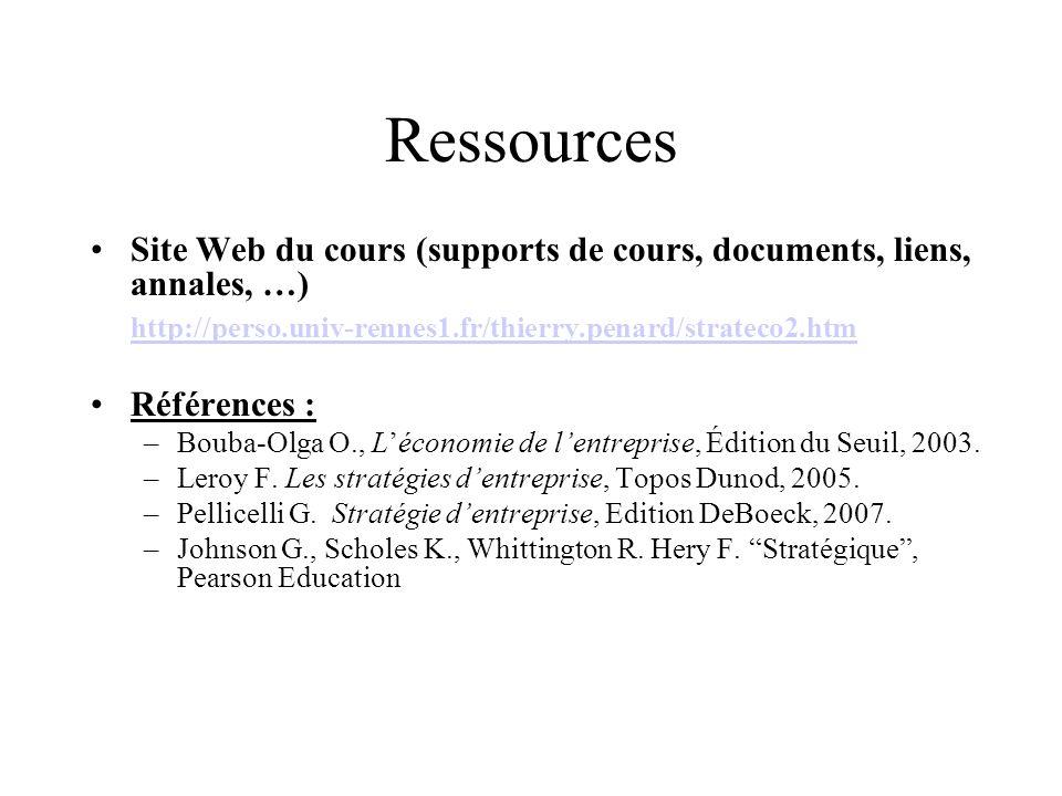 RessourcesSite Web du cours (supports de cours, documents, liens, annales, …) http://perso.univ-rennes1.fr/thierry.penard/strateco2.htm.