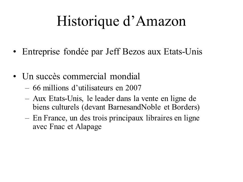Historique d'Amazon Entreprise fondée par Jeff Bezos aux Etats-Unis