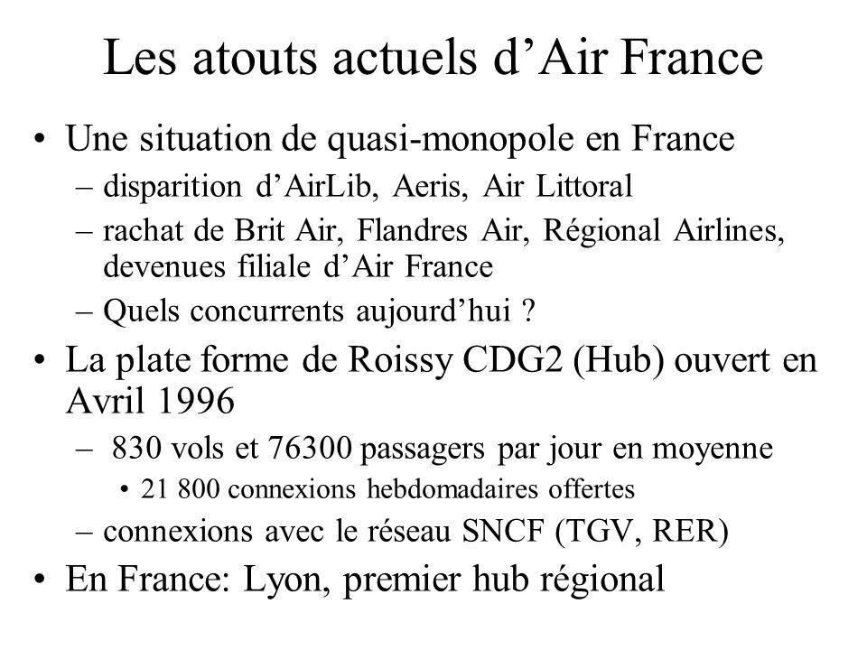 Les atouts actuels d'Air France