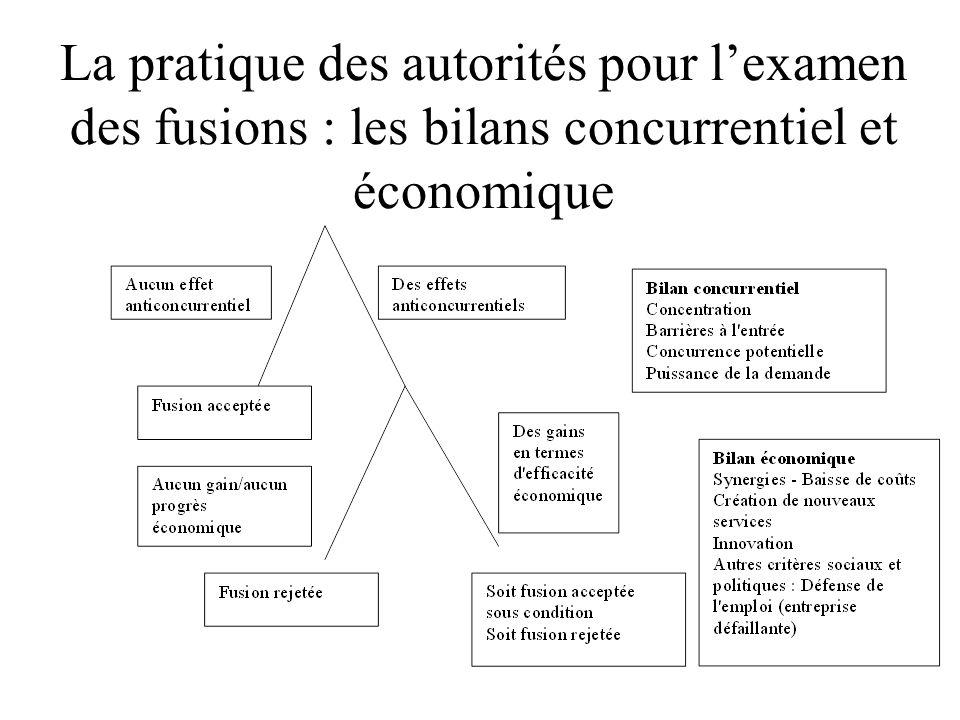 La pratique des autorités pour l'examen des fusions : les bilans concurrentiel et économique