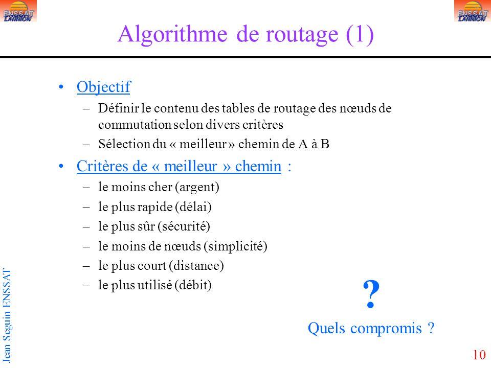 Algorithme de routage (1)
