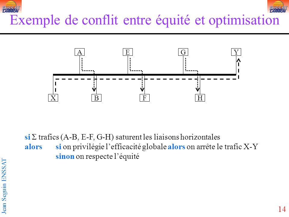 Exemple de conflit entre équité et optimisation
