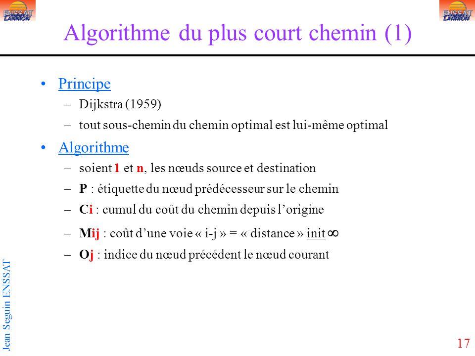 Algorithme du plus court chemin (1)