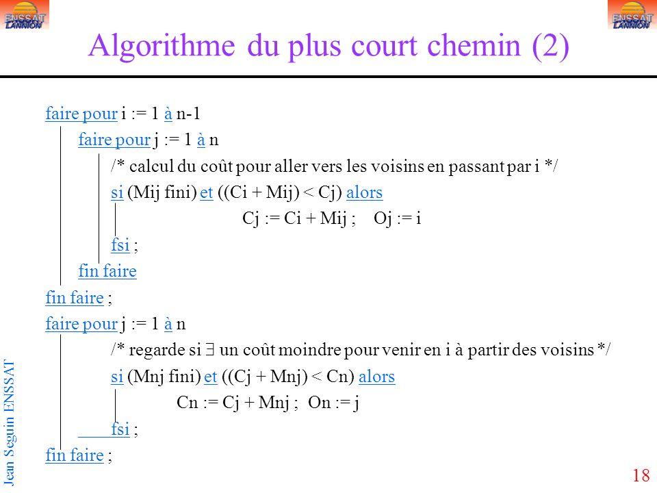 Algorithme du plus court chemin (2)