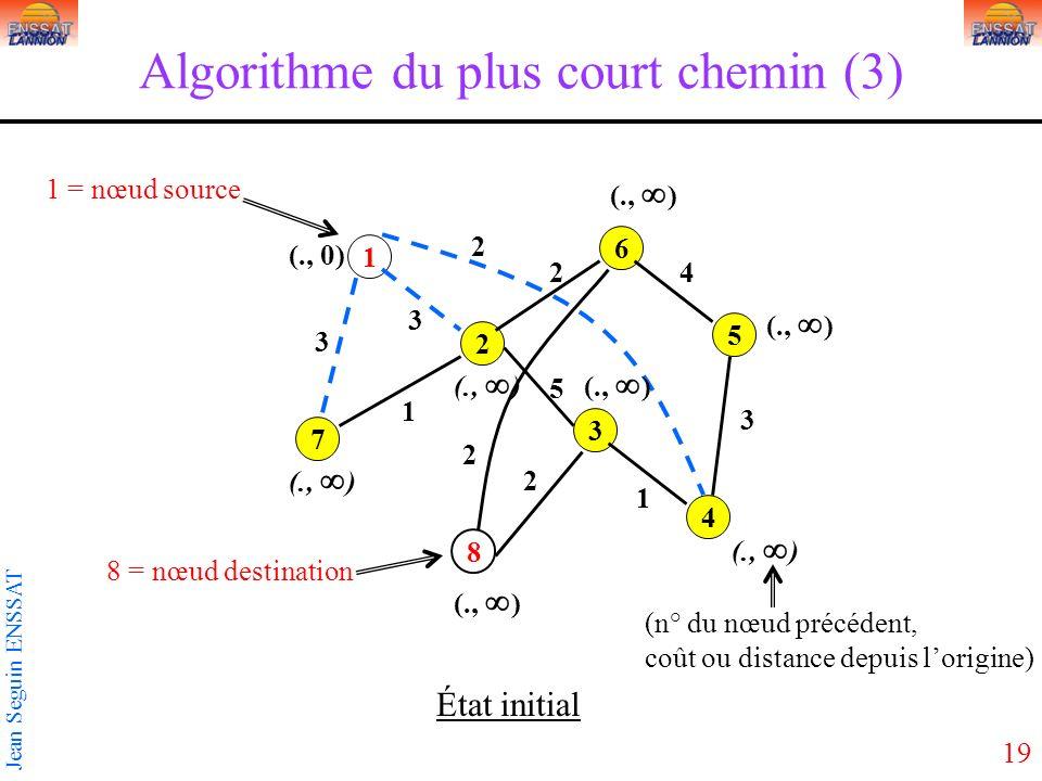 Algorithme du plus court chemin (3)