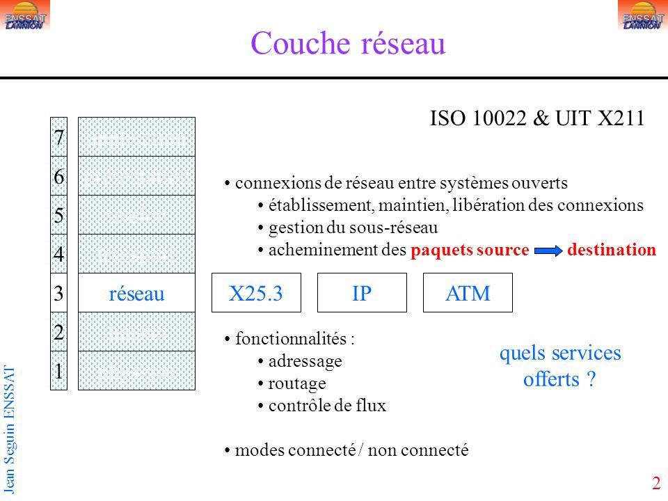Couche réseau ISO 10022 & UIT X211 7 application 6 présentation 5