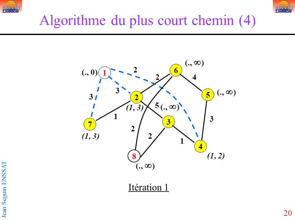 Algorithme du plus court chemin (4)