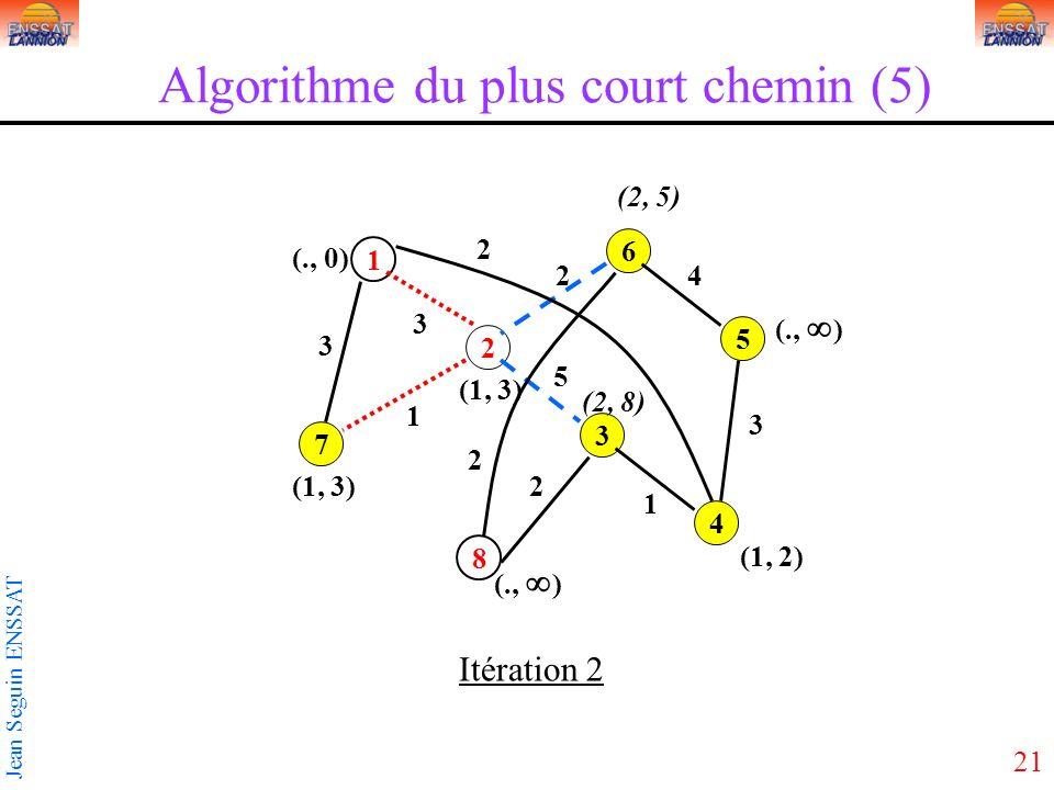 Algorithme du plus court chemin (5)