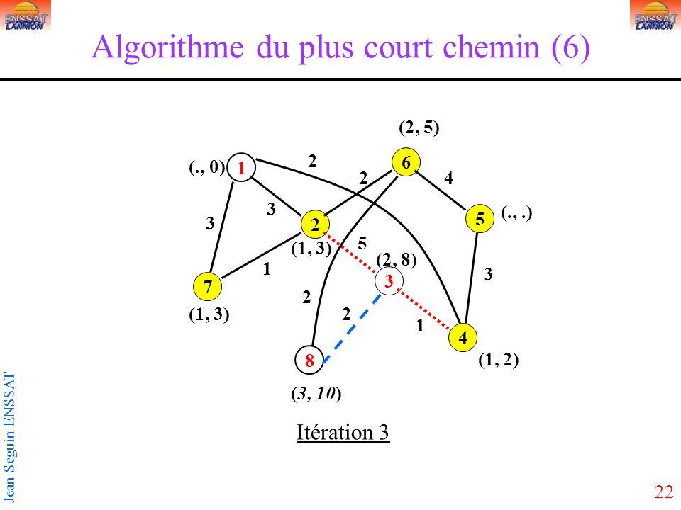 Algorithme du plus court chemin (6)