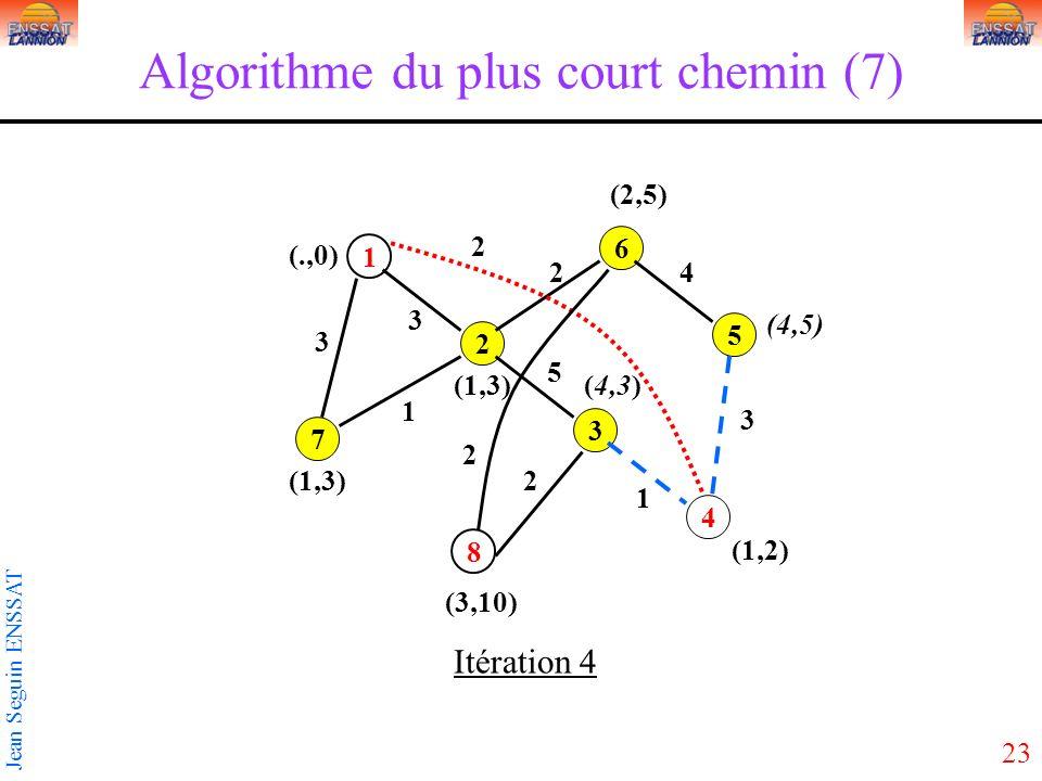 Algorithme du plus court chemin (7)