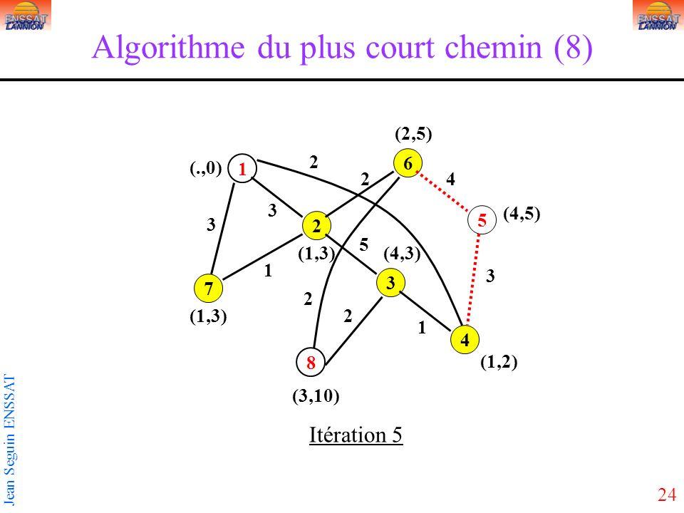 Algorithme du plus court chemin (8)