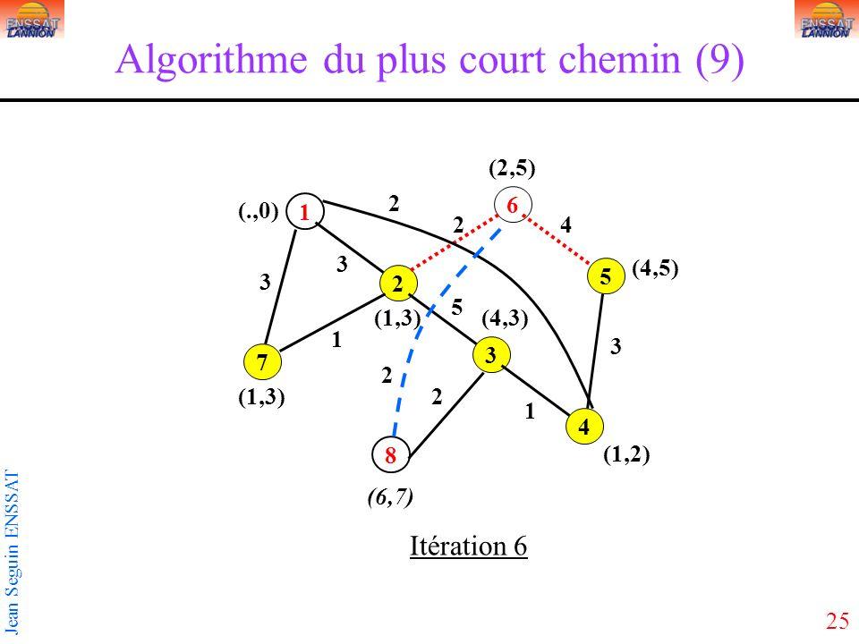 Algorithme du plus court chemin (9)
