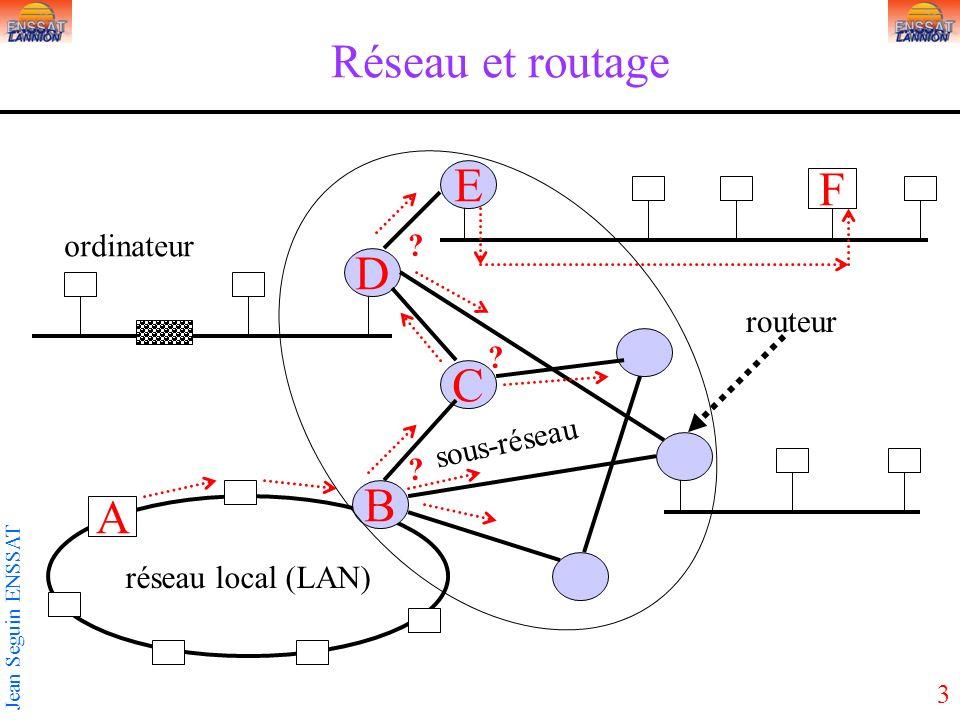 Réseau et routage E F D C B A ordinateur routeur sous-réseau