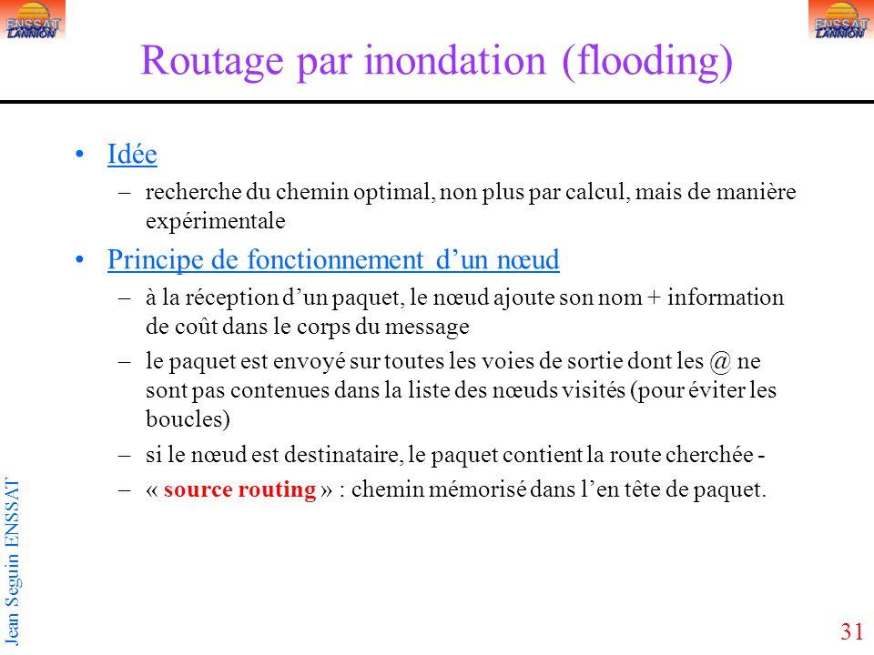 Routage par inondation (flooding)
