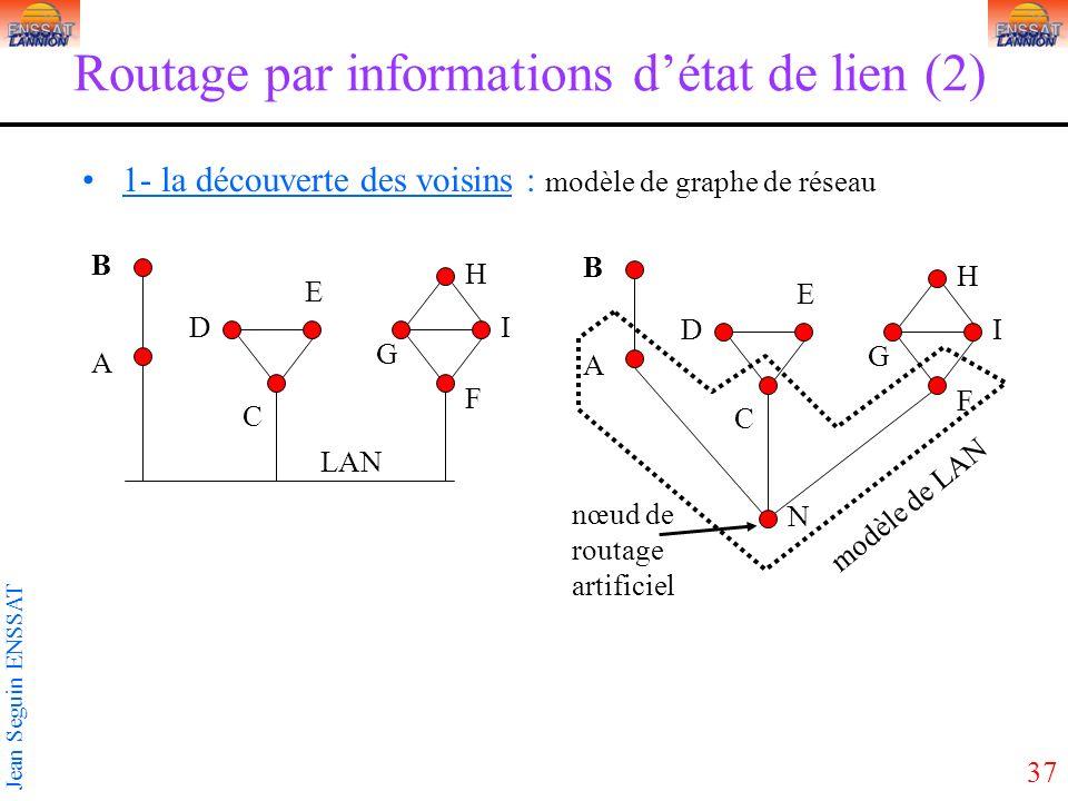 Routage par informations d'état de lien (2)