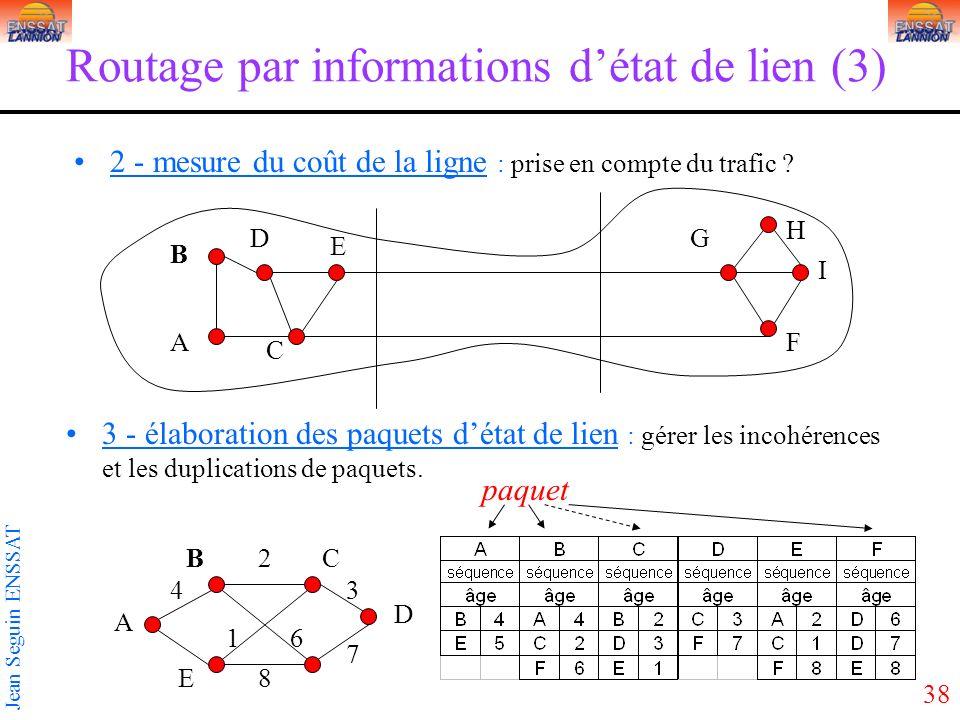 Routage par informations d'état de lien (3)