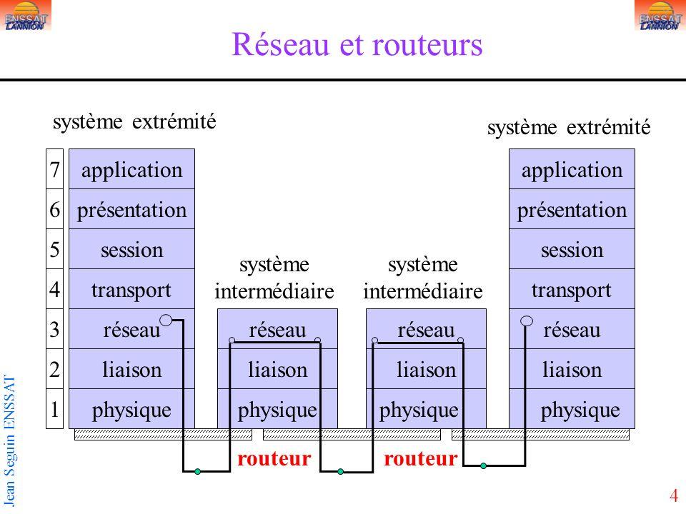 Réseau et routeurs système extrémité système extrémité 7 application