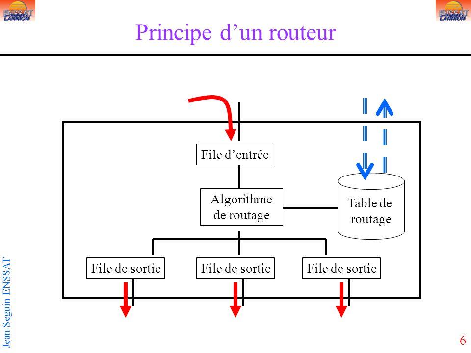 Principe d'un routeur File d'entrée Table de routage Algorithme