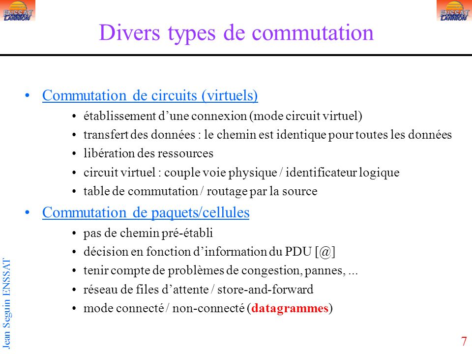 Divers types de commutation