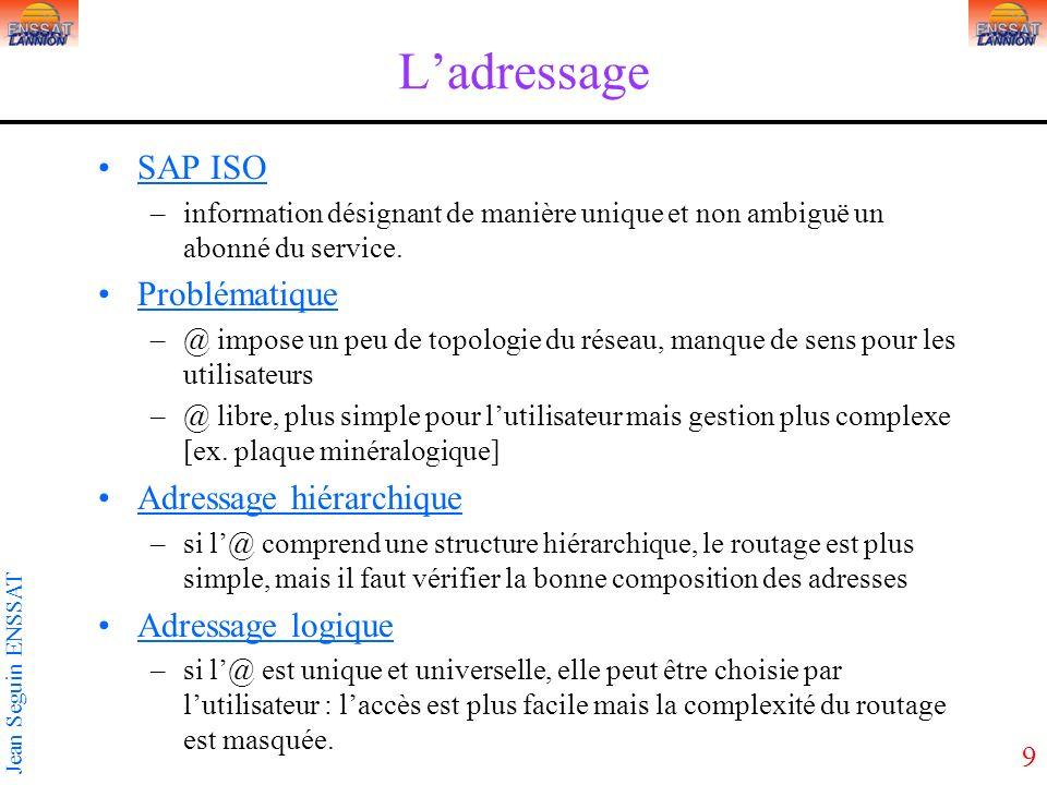 L'adressage SAP ISO Problématique Adressage hiérarchique