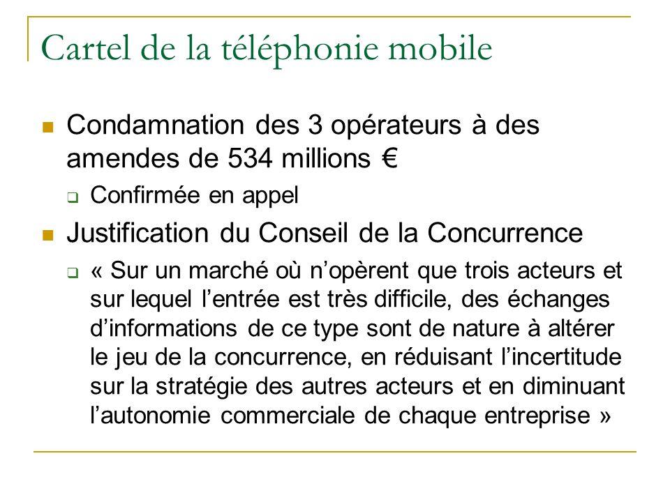 Cartel de la téléphonie mobile