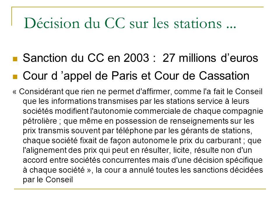 Décision du CC sur les stations ...