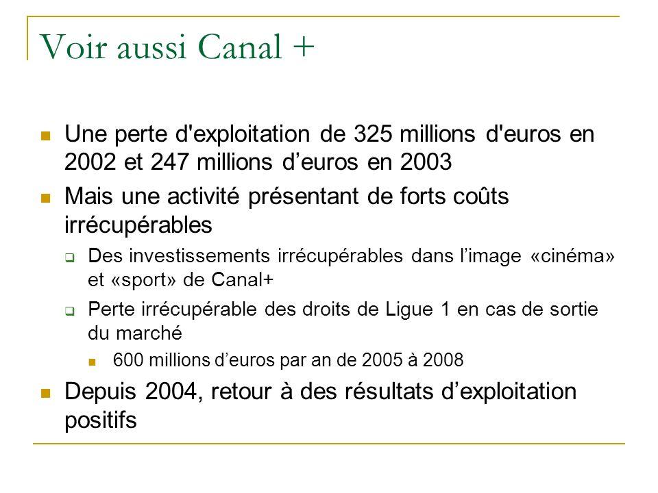 Voir aussi Canal + Une perte d exploitation de 325 millions d euros en 2002 et 247 millions d'euros en 2003.