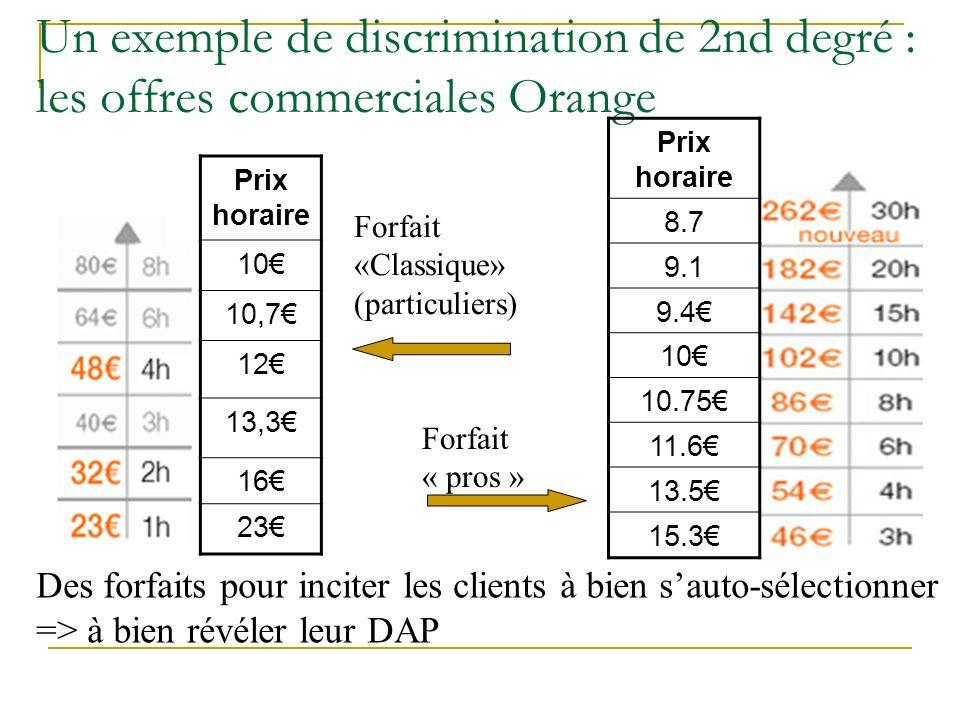 Un exemple de discrimination de 2nd degré : les offres commerciales Orange