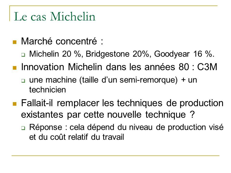 Le cas Michelin Marché concentré :