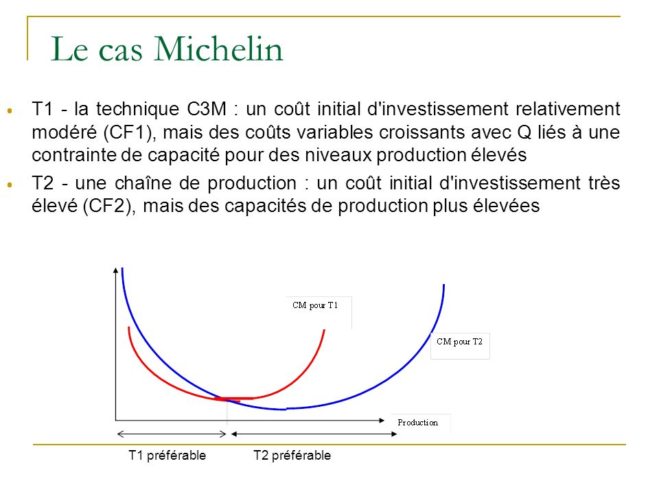 Le cas Michelin