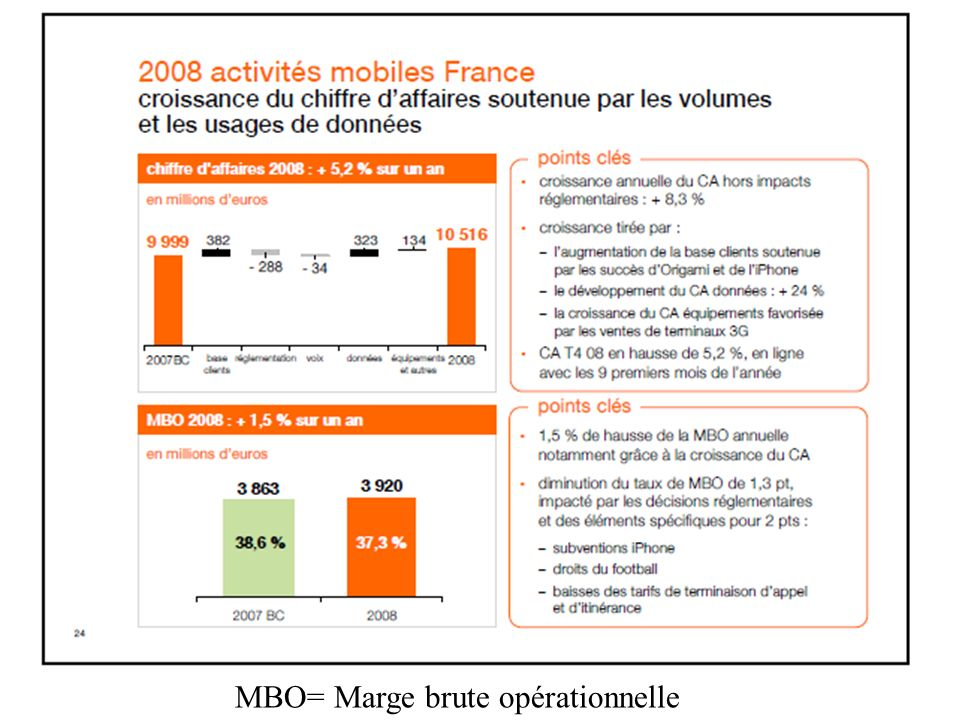 MBO= Marge brute opérationnelle