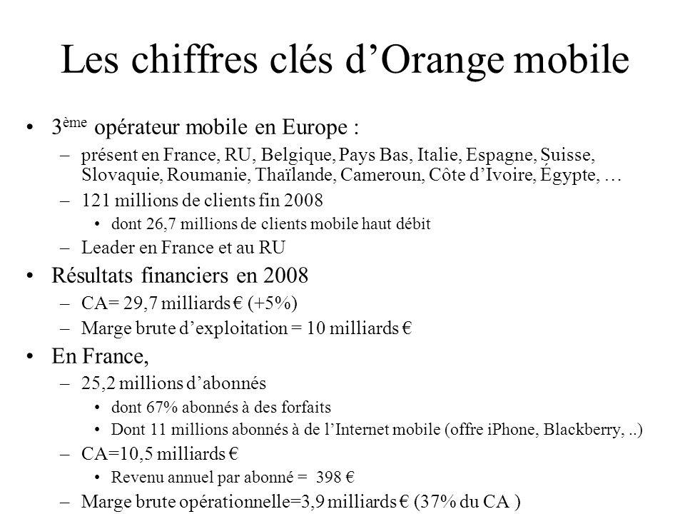 Les chiffres clés d'Orange mobile