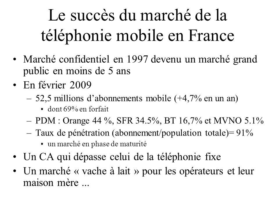 Le succès du marché de la téléphonie mobile en France