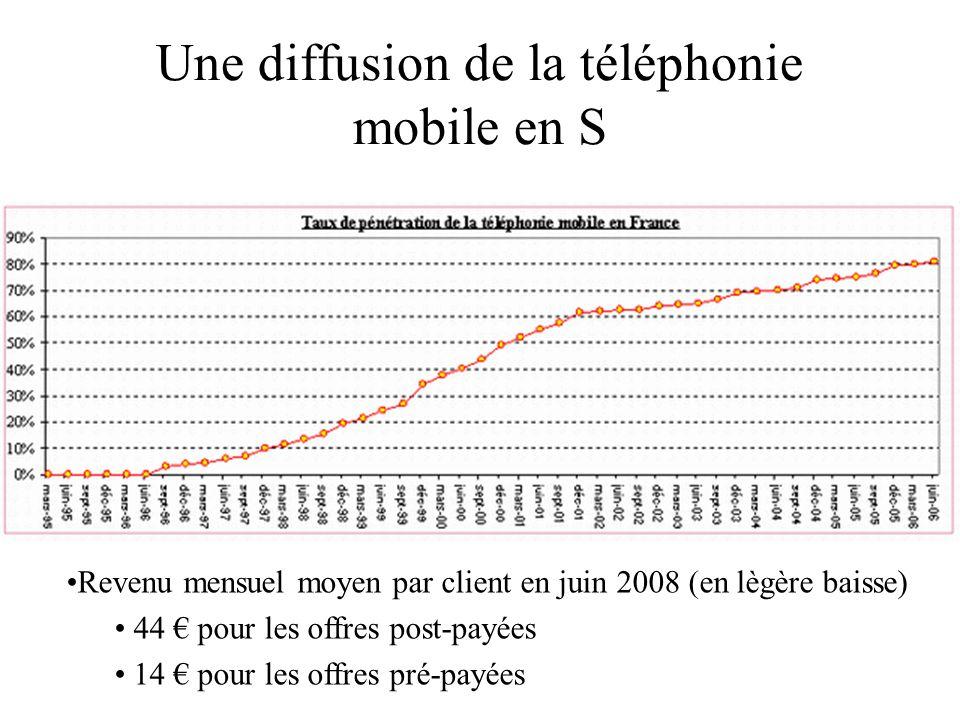 Une diffusion de la téléphonie mobile en S
