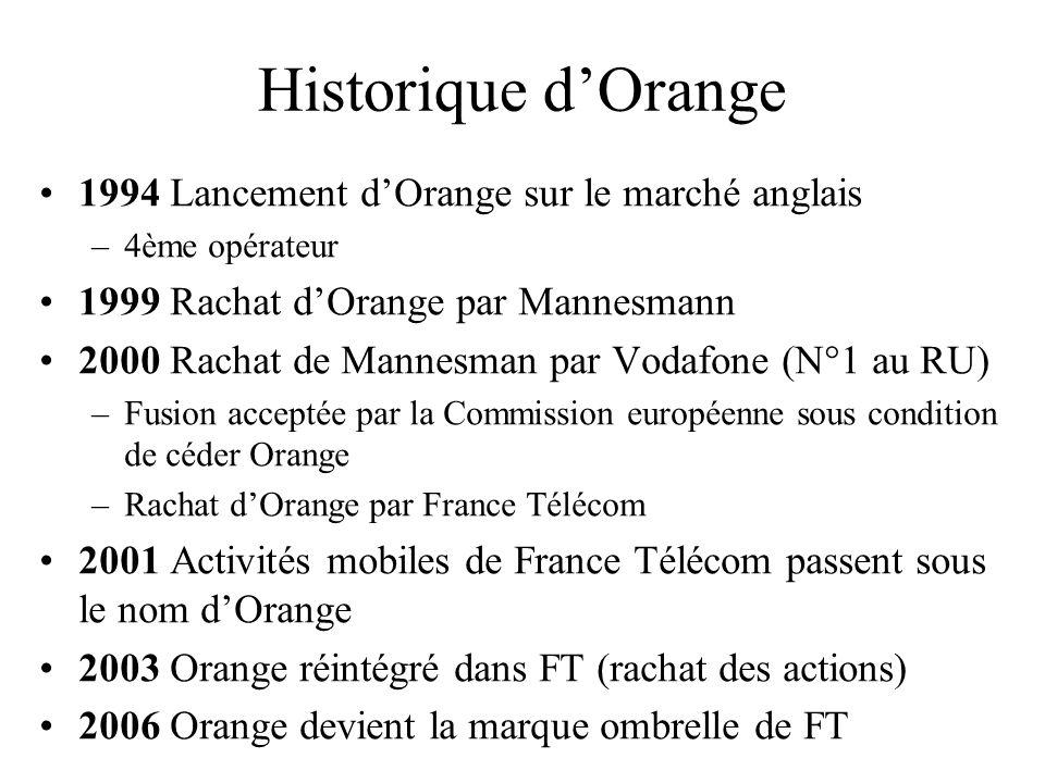 Historique d'Orange 1994 Lancement d'Orange sur le marché anglais
