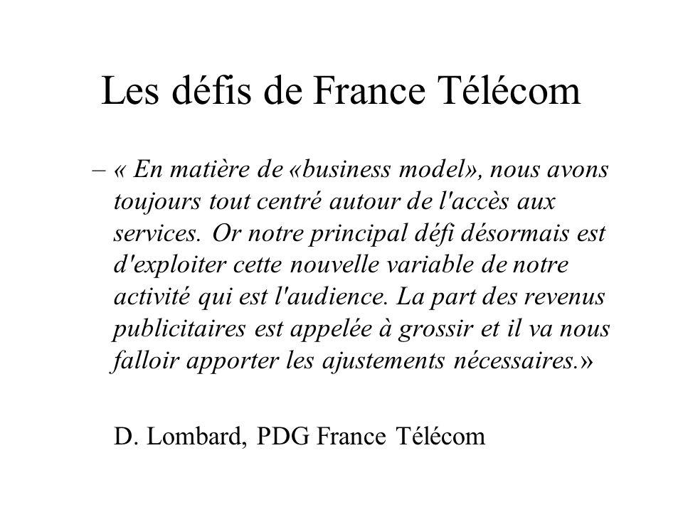Les défis de France Télécom