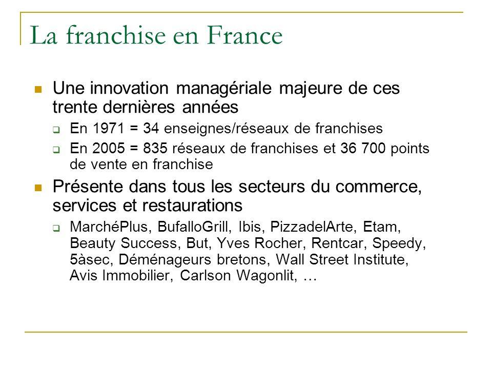 La franchise en FranceUne innovation managériale majeure de ces trente dernières années. En 1971 = 34 enseignes/réseaux de franchises.