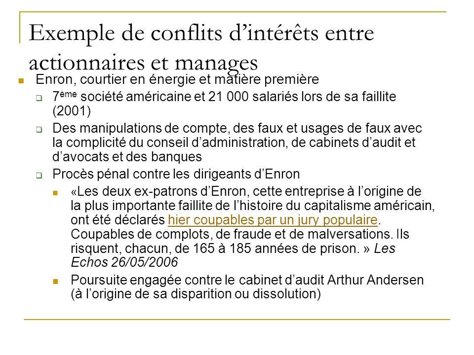 Exemple de conflits d'intérêts entre actionnaires et manages