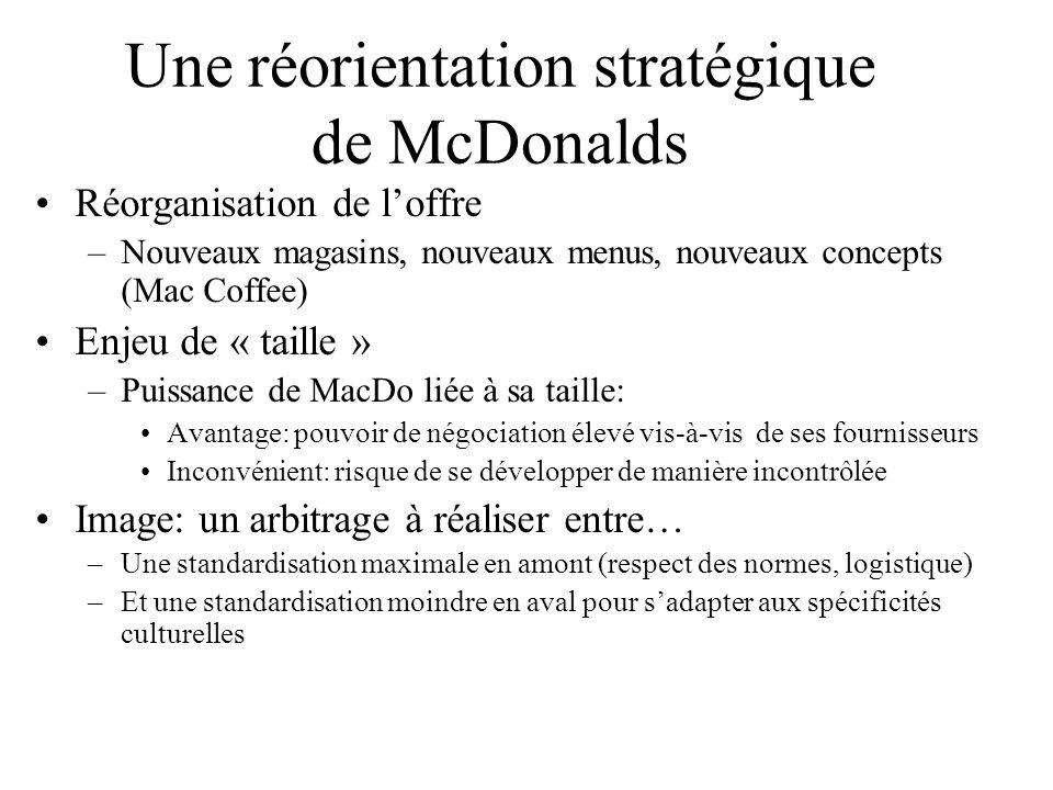 Une réorientation stratégique de McDonalds