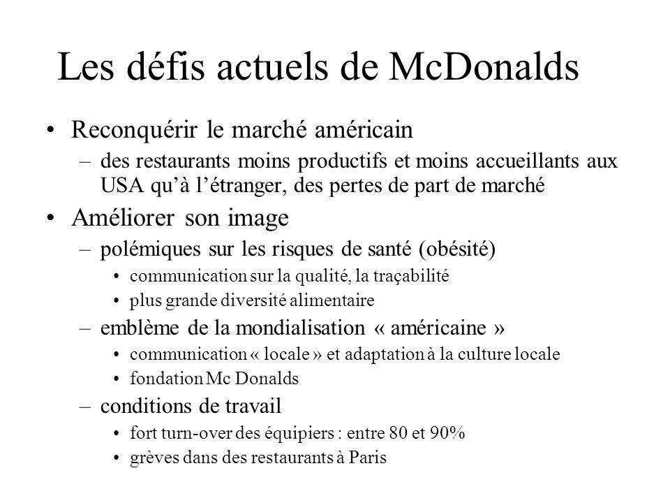 Les défis actuels de McDonalds