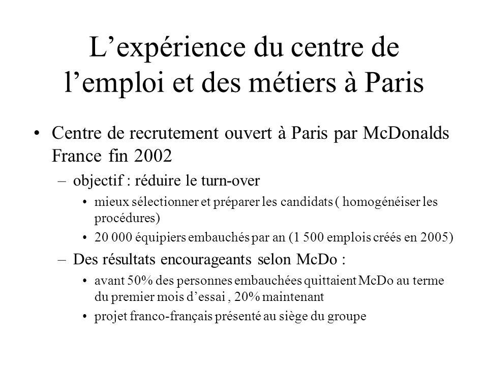 L'expérience du centre de l'emploi et des métiers à Paris