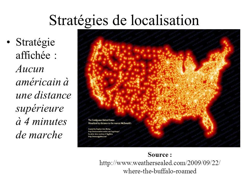 Stratégies de localisation