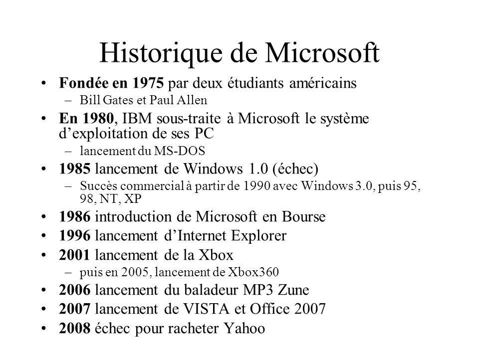 Historique de Microsoft