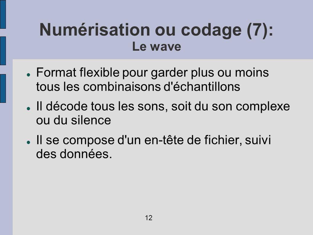 Numérisation ou codage (7): Le wave