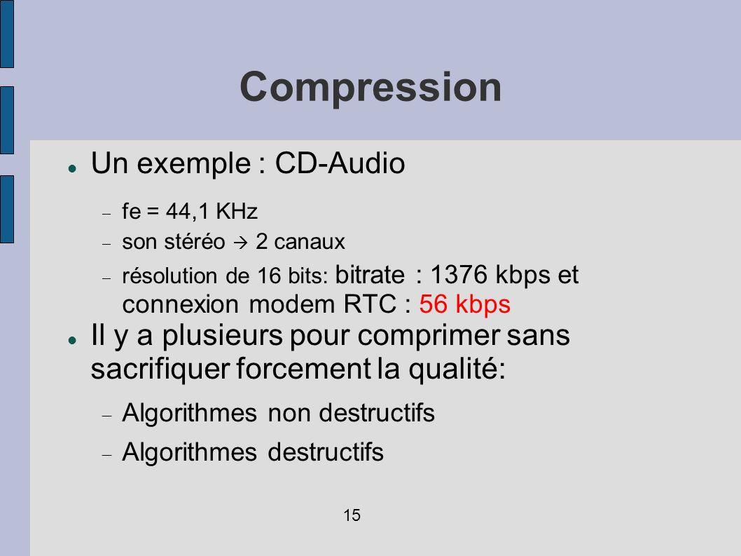 Compression Un exemple : CD-Audio